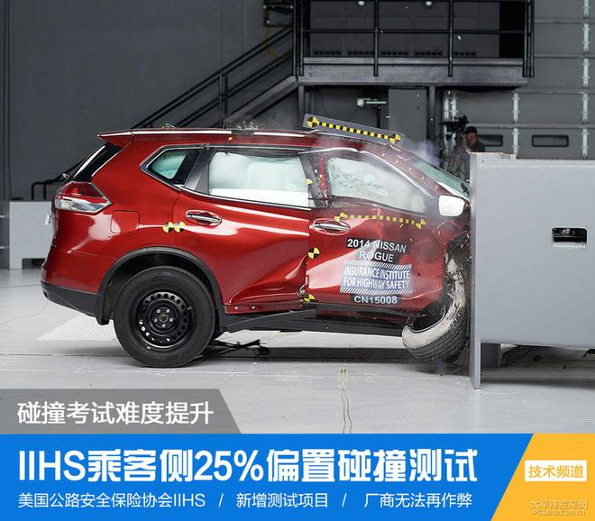 五分钟看完IIHS乘客侧25%偏置碰撞测试,结果...