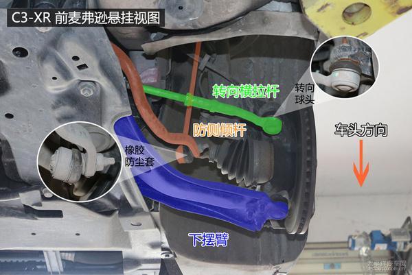 全方面解读雪铁龙C3-XR底盘