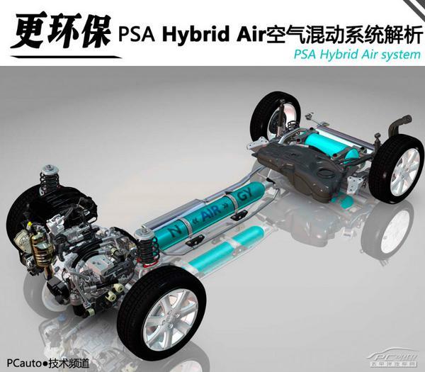 全方面解读PSA Hybrid Air空气混动系...