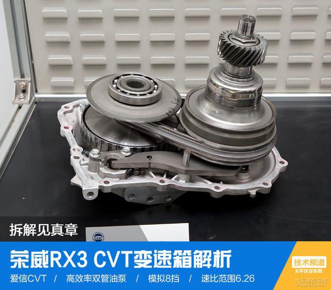 全方面解读荣威RX3 CVT变速箱