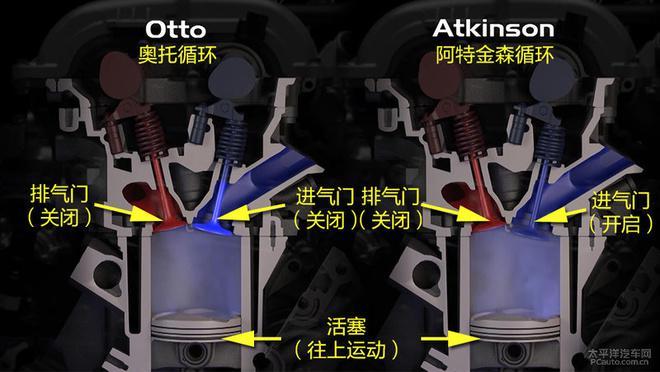 一文读懂大捷龙插电混动系统