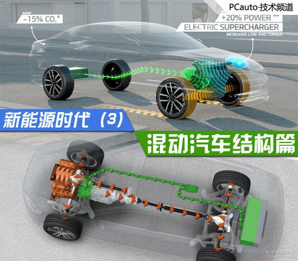 五分钟看懂混合动力汽车结构