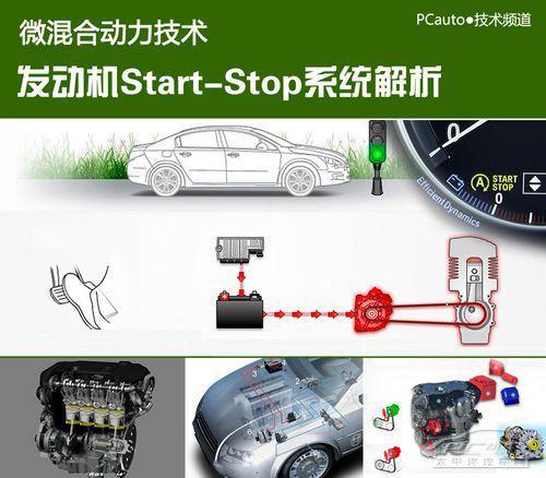 五分钟了解Start-Stop启停系统