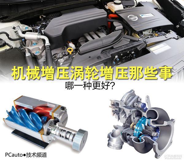 涡轮增压 VS 机械增压 哪个更好?