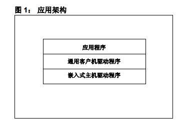 AN1143中文手册之USB嵌入式主机的通用客户机驱动程序