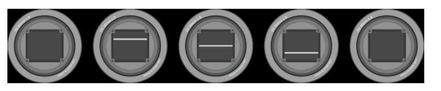 全局快门图像传感技术满足动态视觉市场不断演变的需求