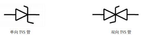 TVS瞬態抑制二極管原理_參數_選型_應用