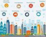 物联网加速科技革命和产业升级