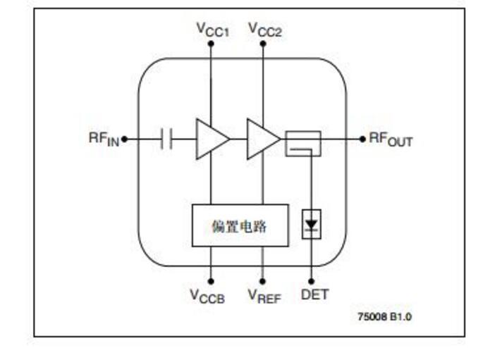 SST12LP18E产品手册详细