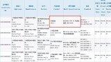6月25日,小米平板4与红米6 Pro将一同发布