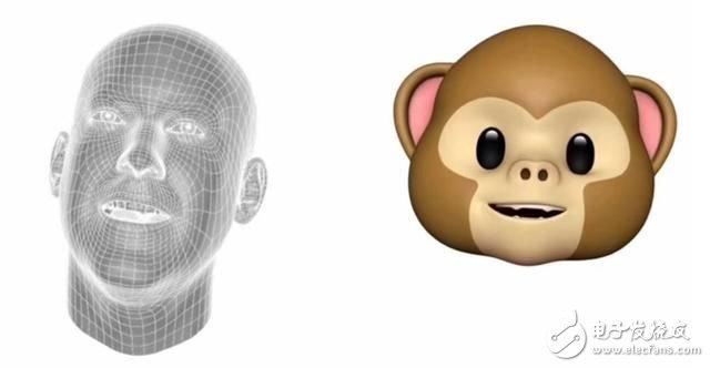 一文带你读懂,人脸识别原理,以及部分手机采用的3D结构光原理