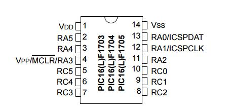 PIC16(L)F170X/171X智能模拟闪存单片机产品手册