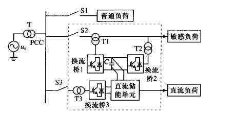 基于零电压转换的电能质量补偿设备直流储能单元电压控制技术