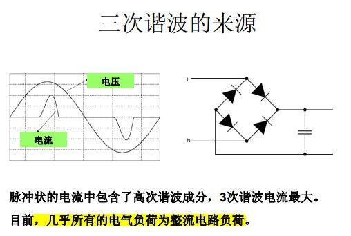 实践电能质量控制技术之3次谐波电流的危害和解决