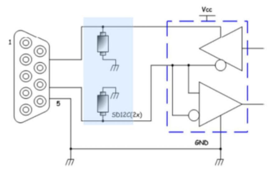 电子衡器基础知识及接口静电保护