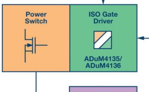 SiC/GaN功率开关完整的系统解决方案
