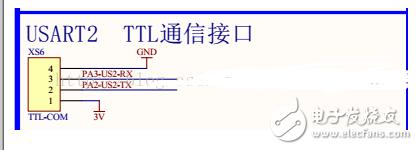 什么是串口通信?基于STM32的printf打印输出
