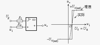 两种比较器的电路图和电压传输特性