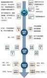 光通信器件产业全球现状