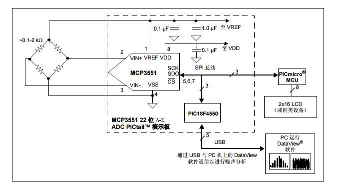 AN1007中文手册之使用MCP3551∆-ΣADC进行设计