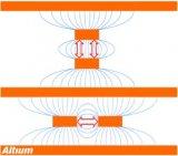 高速设计布局布线有哪些优势