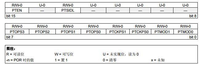 PIC24F系列参考手册之电机控制PWM