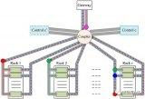 FEC使PAM4成为可能 DSP处理实现112G