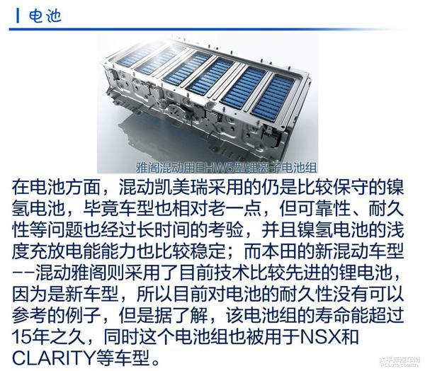 这方面丰田凯美瑞混动采用的是镍氢电池,本田雅阁混动采用的是锂电池.