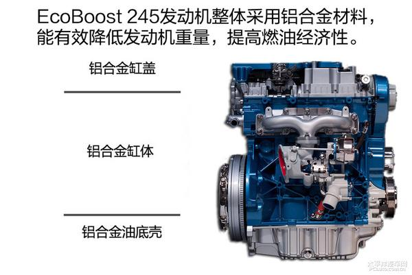 揭秘新翼虎EcoBoost245发动机和6挡手自一体变速器