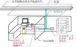 综合布线系统设计流程怎样的?