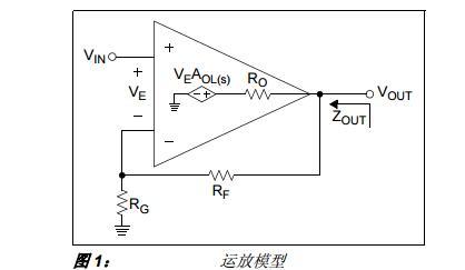 AN884中文手册之使用运放驱动容性负载