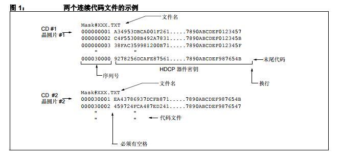 TB096中文手册之HDCP工厂编程