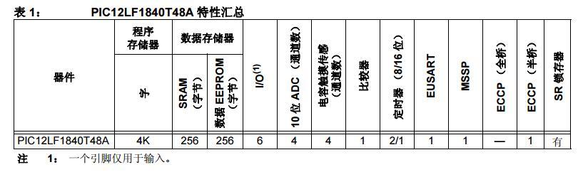 PIC12F1840T48A中文资料产品手册