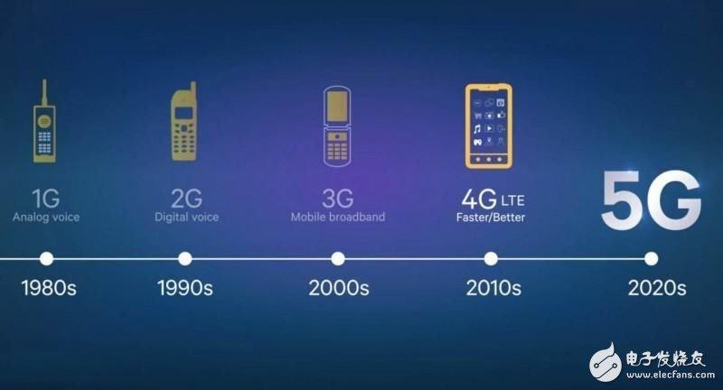 中兴回归,计划在5G技术方面加大研发力度