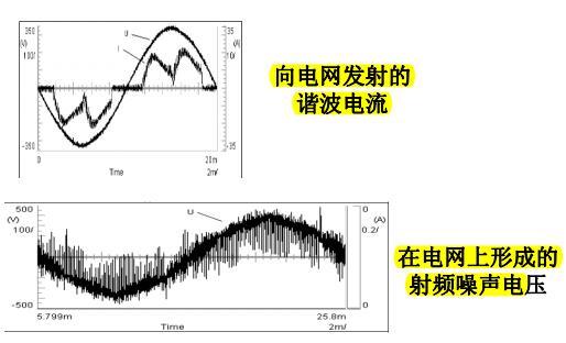 实践电能质量控制技术之变频器相关问题的解决