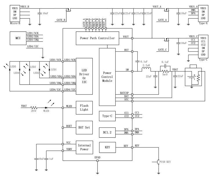 SW6115高集成度的Type-C移动电源中文手册下载