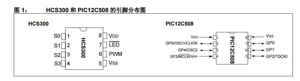 AN665中文手册之使用KEELOQ产生跳码密码