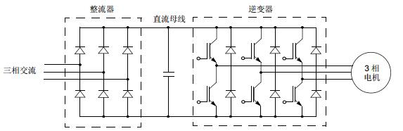 AN1299中文手册之PMSM无传感器FOC的单分流三相电流重构算法