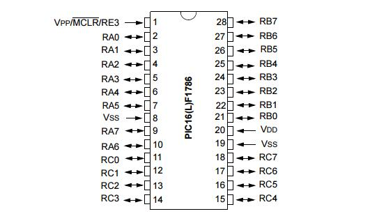 PIC16(L)F1784/6/7手册之28/40/44引脚8位高级模拟闪存单片机