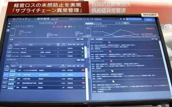 2018年日本工业物联网发展趋势