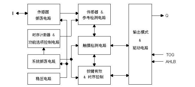 单按键触摸检测VKD223EB中文资料详细下载