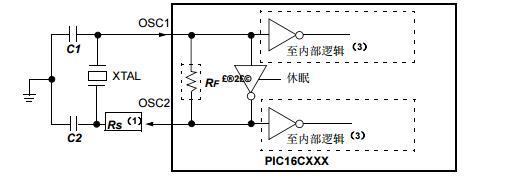 PICmicro中档单片机系列之振荡器