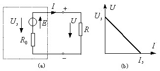带你理解电压源和电流源及其等效变换的概念