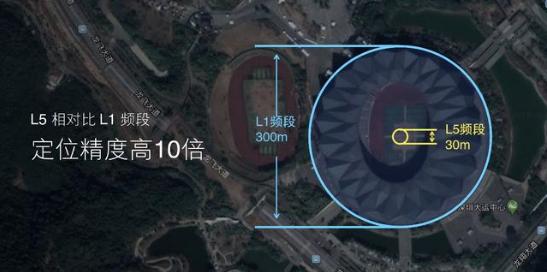 小米8功能详解:全球首款双频GPS手机,身上满满都是黑科技