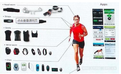 ARM M4F联手CMOS,共同开发穿戴可产品中...