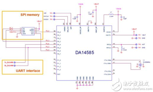 Dialog Semiconductor DA14585 的框图