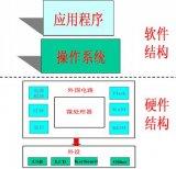 嵌入式系统的定义及嵌入式系统的开发流程
