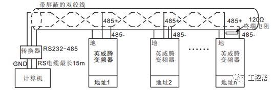 以西门子s7-200 smart与英威腾变频器通信为例讲解一下通信的方法