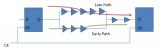 介绍时序分析概念,那为什么需要OCV呢?