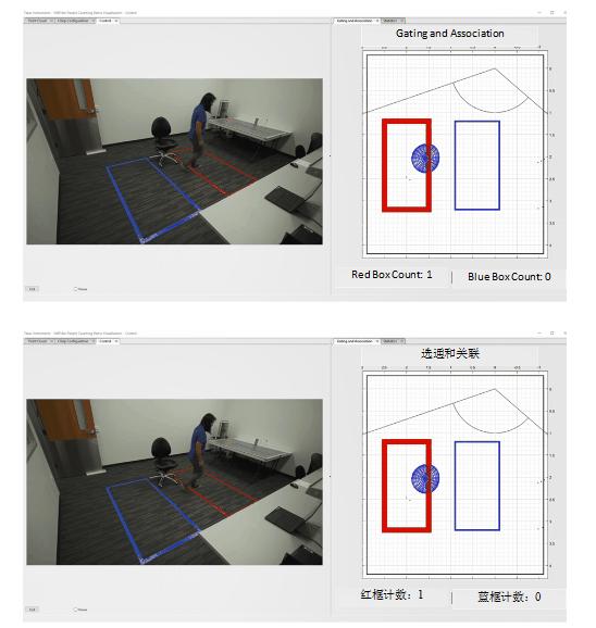 TI打造智能楼宇系统 利用毫米波传感器统计和追踪人员